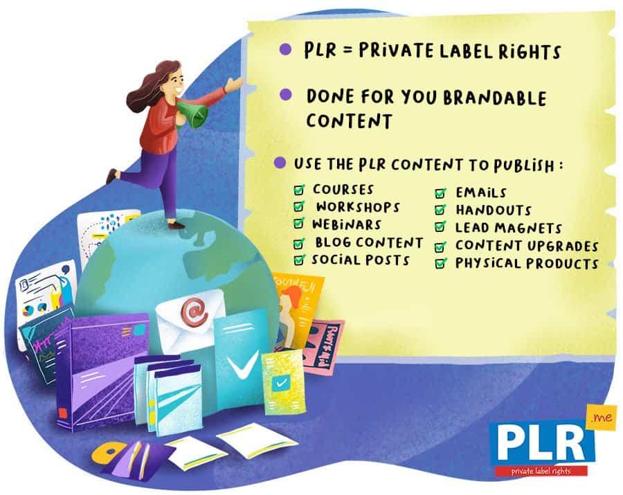 best plr sites