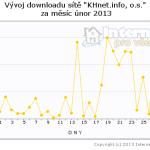 2013-02-down-khnet