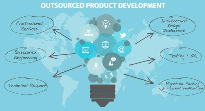 Outsourced-Product-Developmen_Maarca Brands