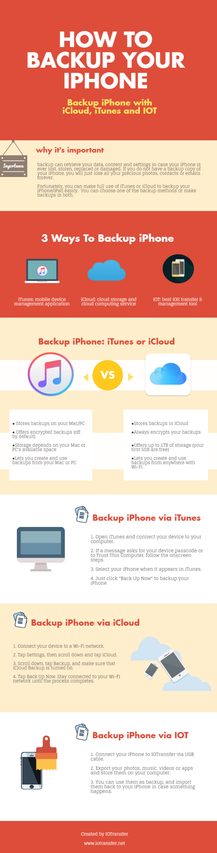 [Infographic] Tips for iPhone Backup – IOTransfer