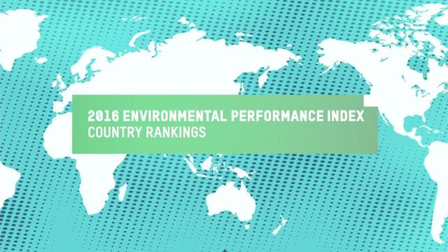 What is the Environmental Performance Index