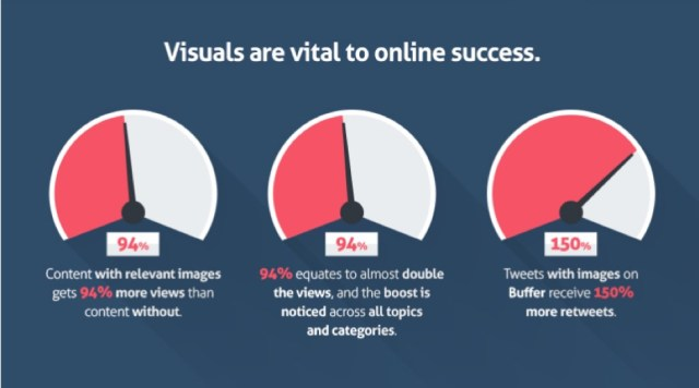 Steps to Boost Website Traffic