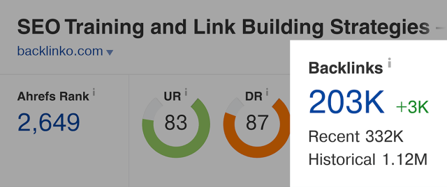 What Types of Backlinks Do you Need in 2020