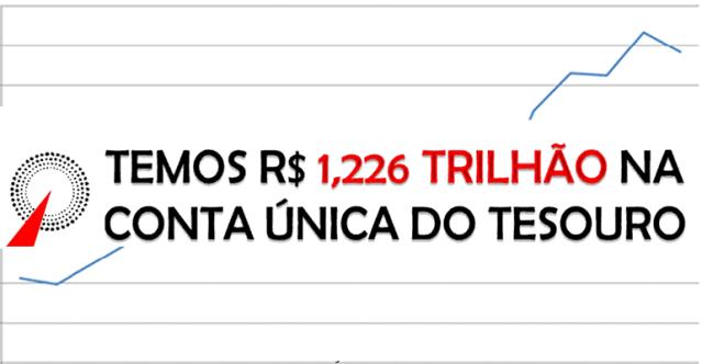 José Luís Oreiro: O Brasil quebrou? Pense de novo
