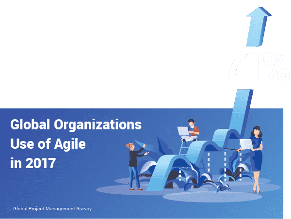 Agile use up 71% in 2017