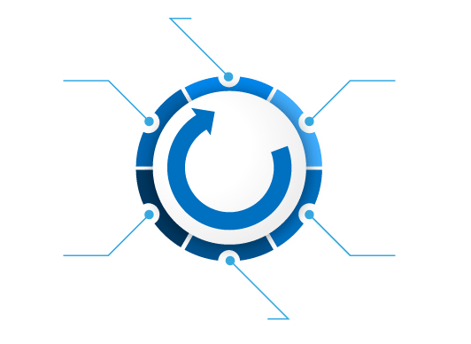 Full Service Development Graphic