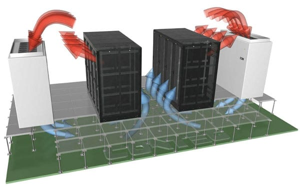 solutions-datacenters-pic2