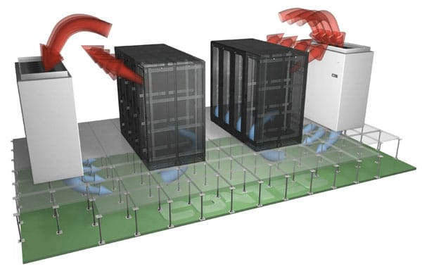 solutions-datacenters-pic4