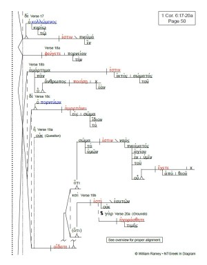 First Corinthians   NTGreek In Diagram