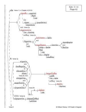Ephesians | NTGreek In Diagram