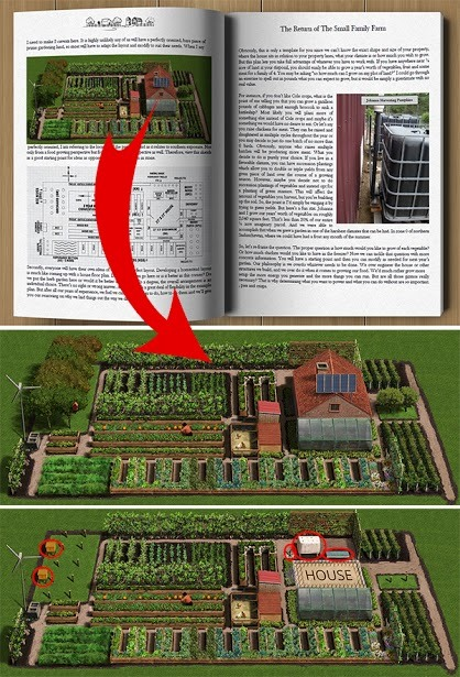 The Self-Sufficient Backyard: For the Independent Homesteader