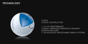 Srixon Q-Star Technology