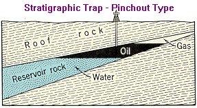 trappola-stratigrafica