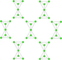 struttura-sorosilicati
