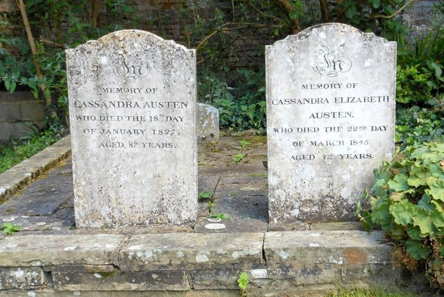 Forenames and family history.