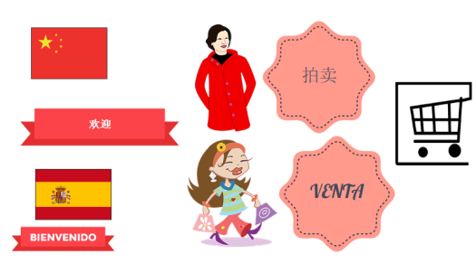 Content Marketing In ForeignLanguage Alt Text