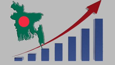 bangla economy 1200x703 1