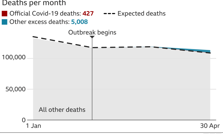 113161766 japan excess deaths v2 640 nc
