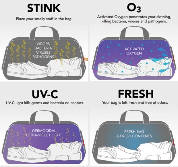 Paqsule bolsa de deporte lava ropa