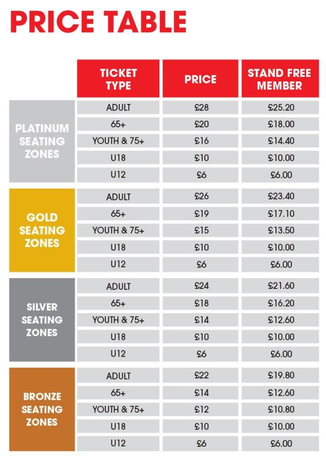 St Johnstone Prices