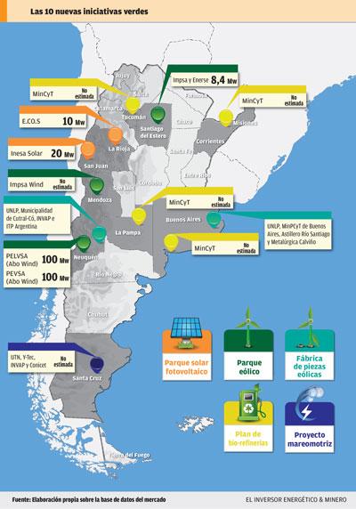 https://i2.wp.com/www.inversorenergetico.com.ar/wp-content/uploads/2014/07/Las-10-nuevas-iniciativas-01.jpg