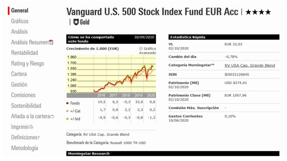 Muestra la información del fondo de inversión indexado Vanguard US 500.  de la página de Morningstar.