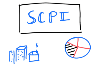 miniature_scpi