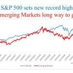 S&P 500 sets new record high…Emerging Markets long way to go