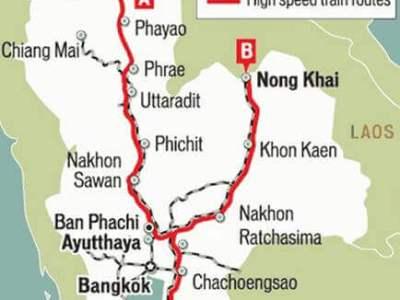 Chinese Financed Rail in Thailand