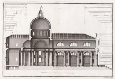 Andrea Palladio: Sección del Redentor, 1783. Estampa de Scamozzi. Foto: wikipedia.