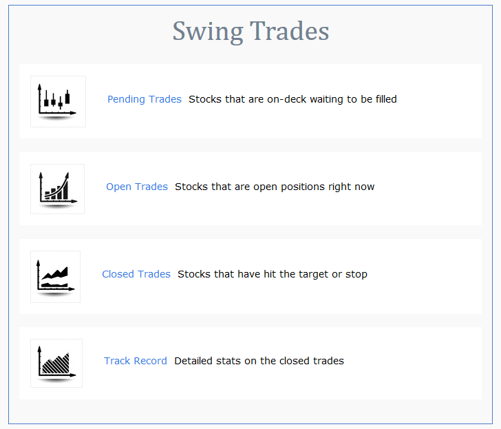 swing_trades_section2