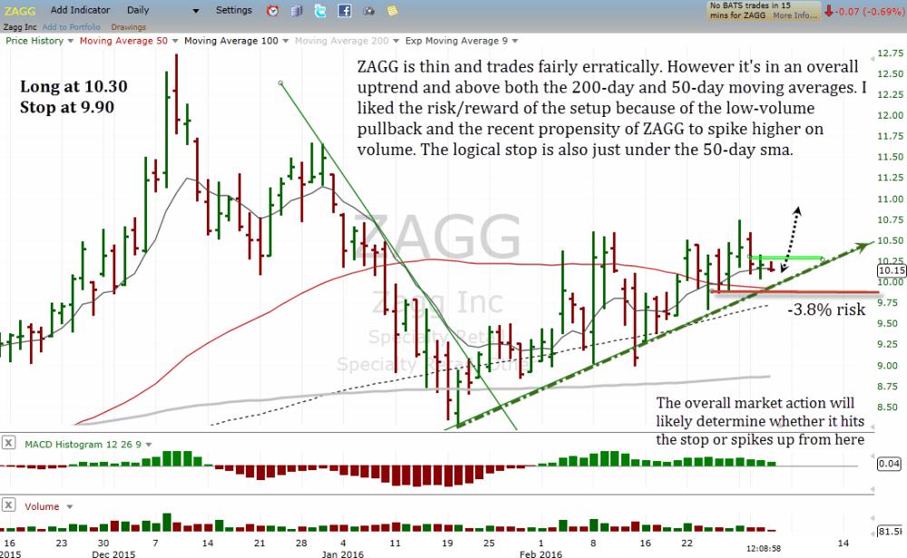 ZAGG_update_332016
