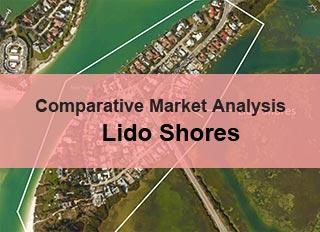 Lido Shores Market Analysis