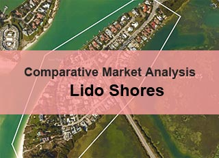 Lido Shores Market Analysis