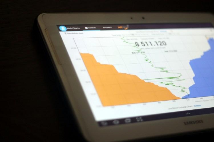 Crypto-boom chart