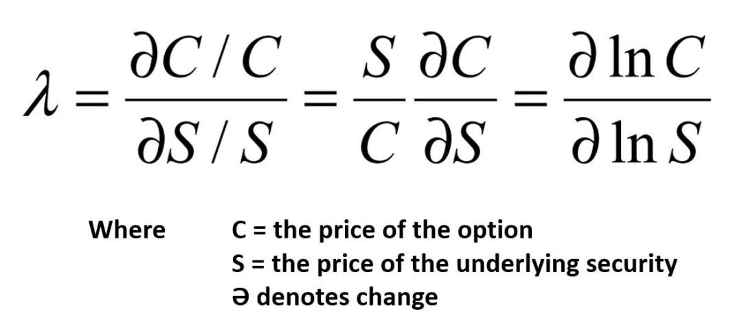 Lambda Full Equation