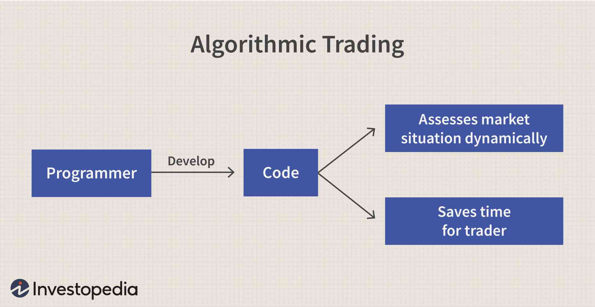 Getting My Best Algorithmic Trading Software, Amibroker Automated ... To Work