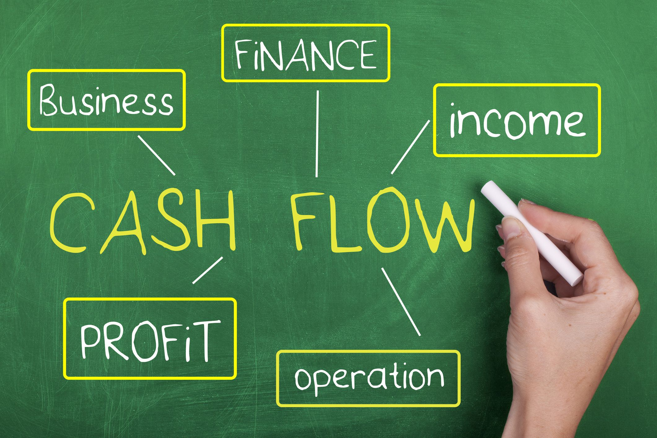 What S More Important Cash Flow Or Profits