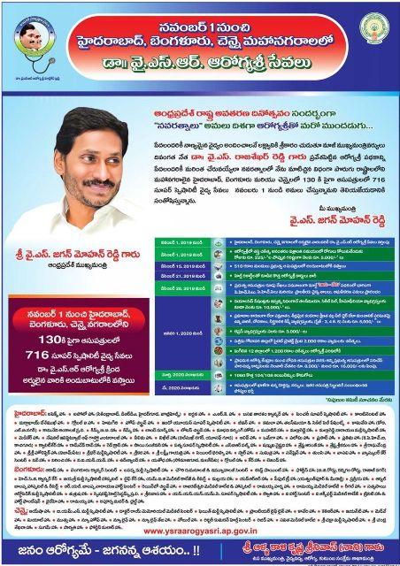 YSR Aarogyasri Scheme