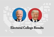 US Electoral College Vote