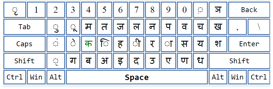 How to write in hindi font in ms word