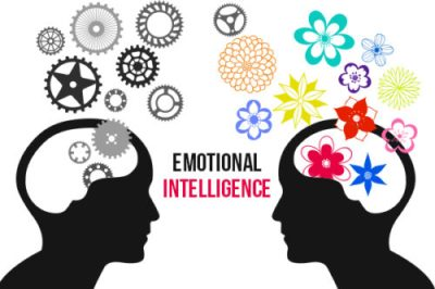 Morning News - Controlling Emotions Is Nothing But Mental Peace
