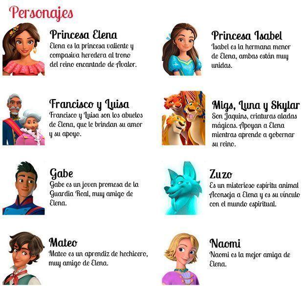 Personajes de Elena de Avalor