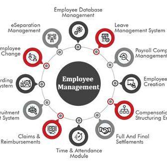 Employee_Management_Invoay