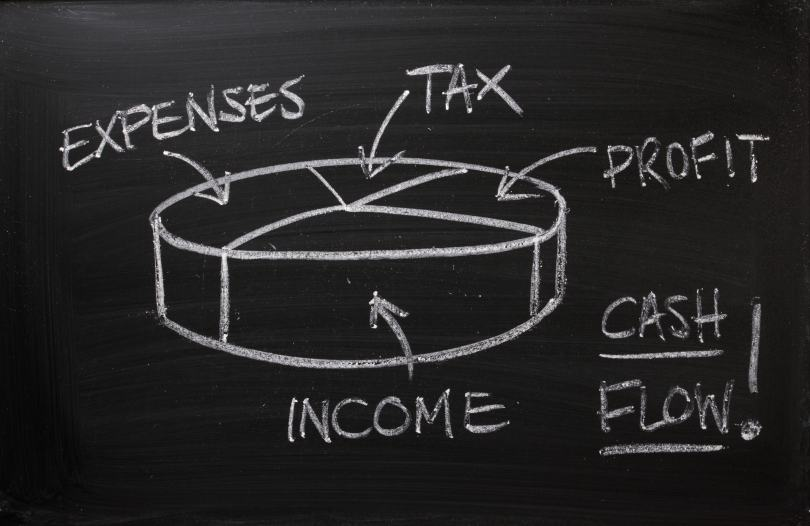 Small business cashflow positive or negative?