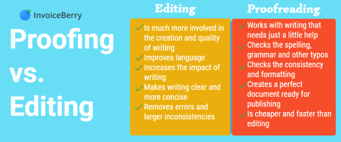 The differences between editing and proofreading