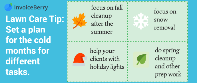 The lawn care plan for other tasks during those cold winter months