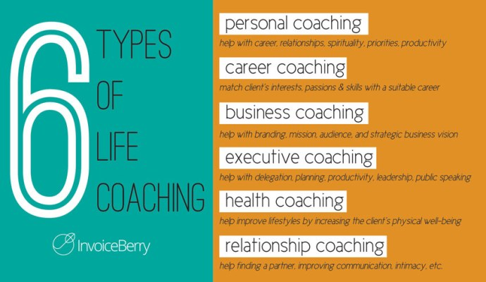 These are the 6 types of life coaching you can choose to specialize in