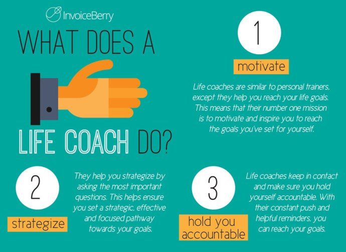 Check out the basic information about what life coaches do