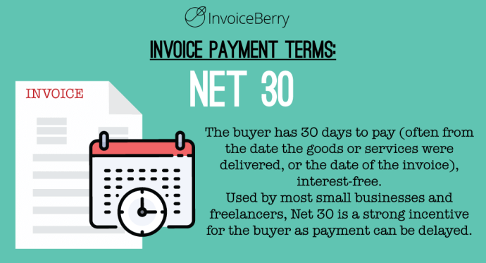 Net 30 is a standard invoice payment term that allows clients 30 days to submit payment in full